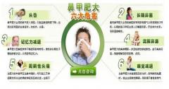 孩子鼻甲肥大有什么危害吗