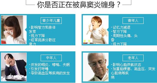 鼻窦炎的危害很严重吗